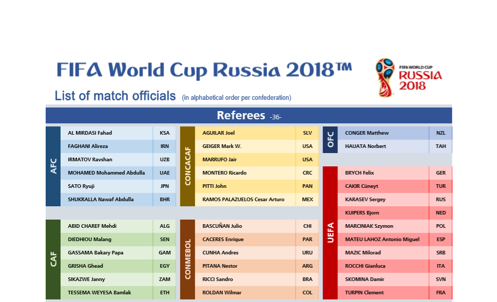 NJ FIFA Referee Mark Geiger Makes 2018 World Cup in Russia